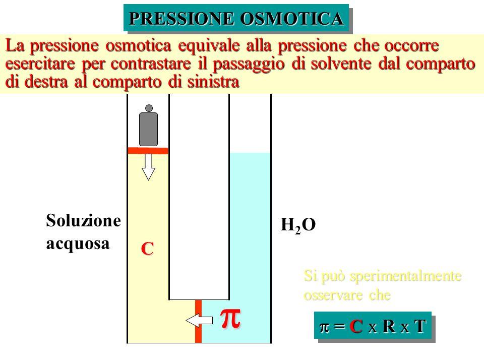 PRESSIONE OSMOTICALa pressione osmotica equivale alla pressione che occorre. esercitare per contrastare il passaggio di solvente dal comparto.