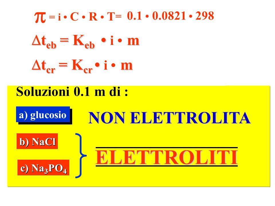   ELETTROLITI NON ELETTROLITA Dteb = Keb • i • m Dteb = Keb • 0.1