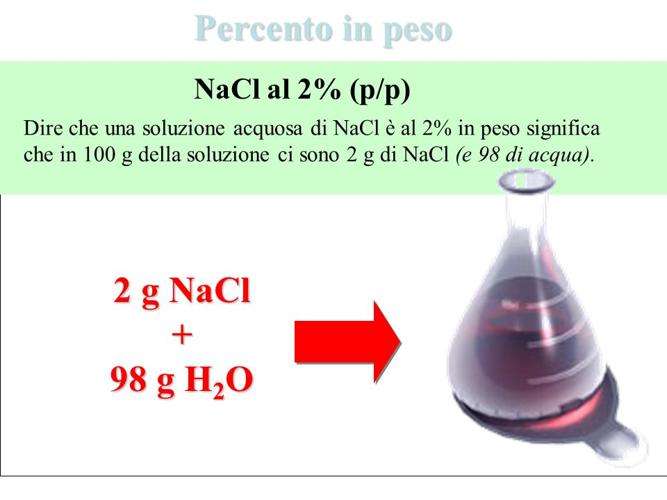 Percento in peso 2 g NaCl + 98 g H2O NaCl al 2% (p/p)