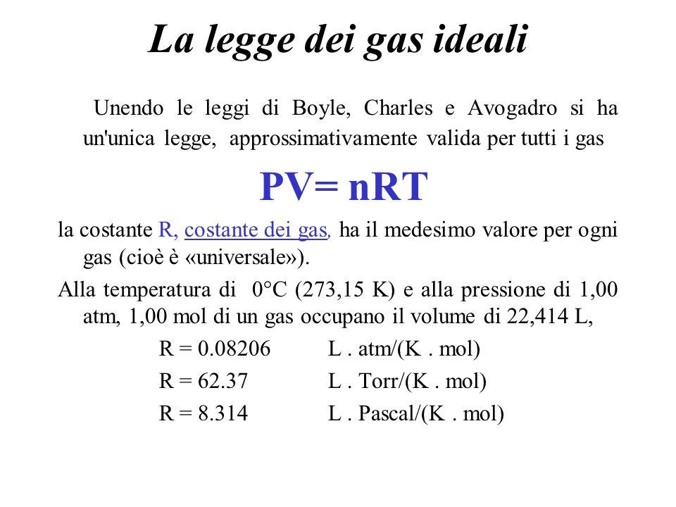 La legge dei gas ideali Unendo le leggi di Boyle, Charles e Avogadro si ha un unica legge, approssimativamente valida per tutti i gas.