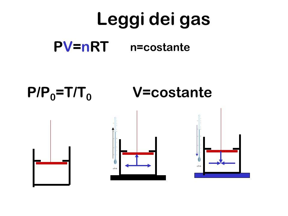 Leggi dei gas PV=nRT n=costante P/P0=T/T0 V=costante