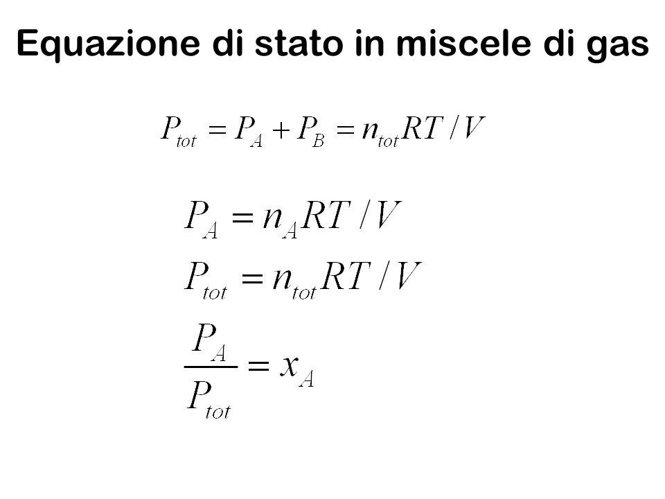 Equazione di stato in miscele di gas