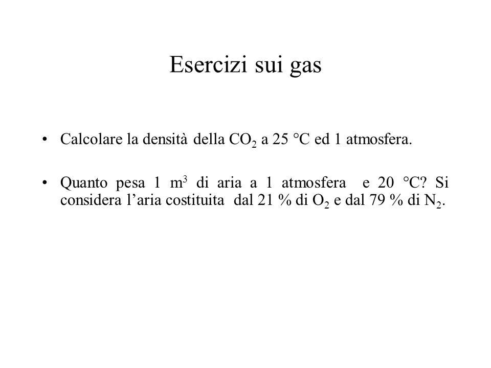 Esercizi sui gas Calcolare la densità della CO2 a 25 °C ed 1 atmosfera.