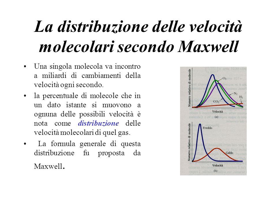 La distribuzione delle velocità molecolari secondo Maxwell