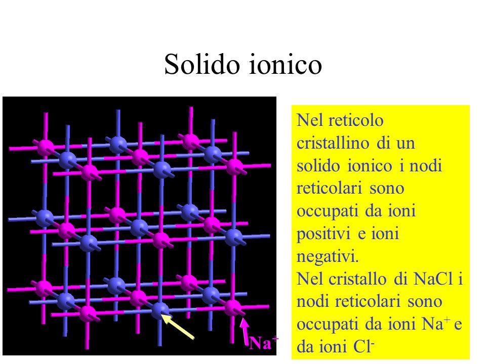 Solido ionico Na+ Cl- Nel reticolo cristallino di un solido ionico i nodi reticolari sono. occupati da ioni positivi e ioni negativi.
