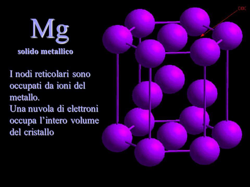 Mg I nodi reticolari sono occupati da ioni del metallo.