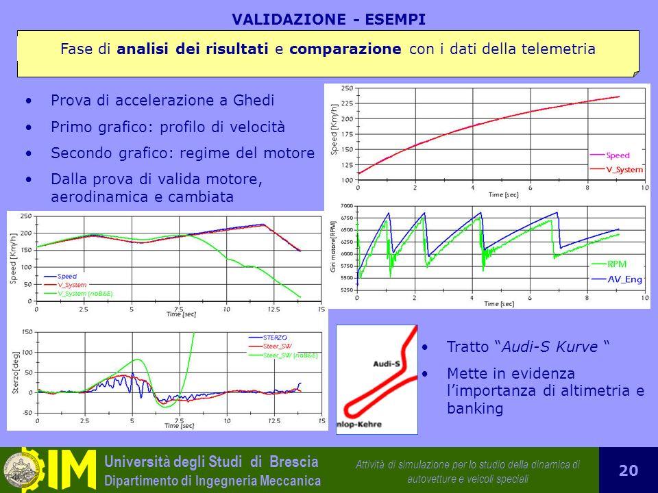 VALIDAZIONE - ESEMPI Fase di analisi dei risultati e comparazione con i dati della telemetria. Prova di accelerazione a Ghedi.