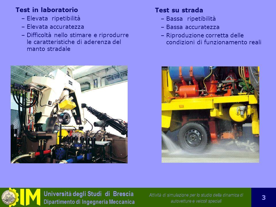 Test in laboratorio Test su strada Elevata ripetibilità