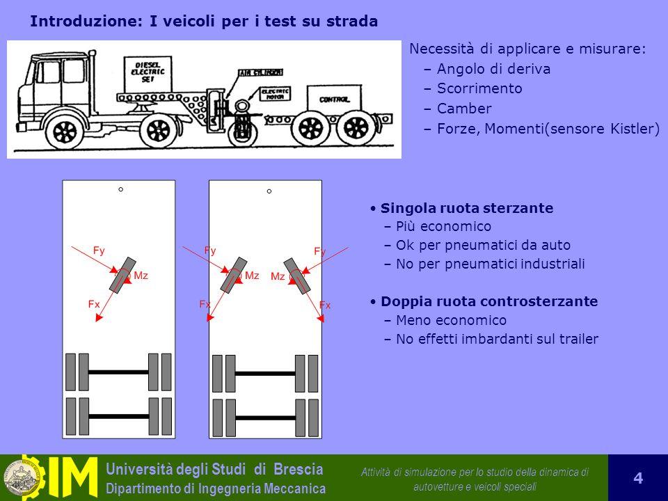 Introduzione: I veicoli per i test su strada