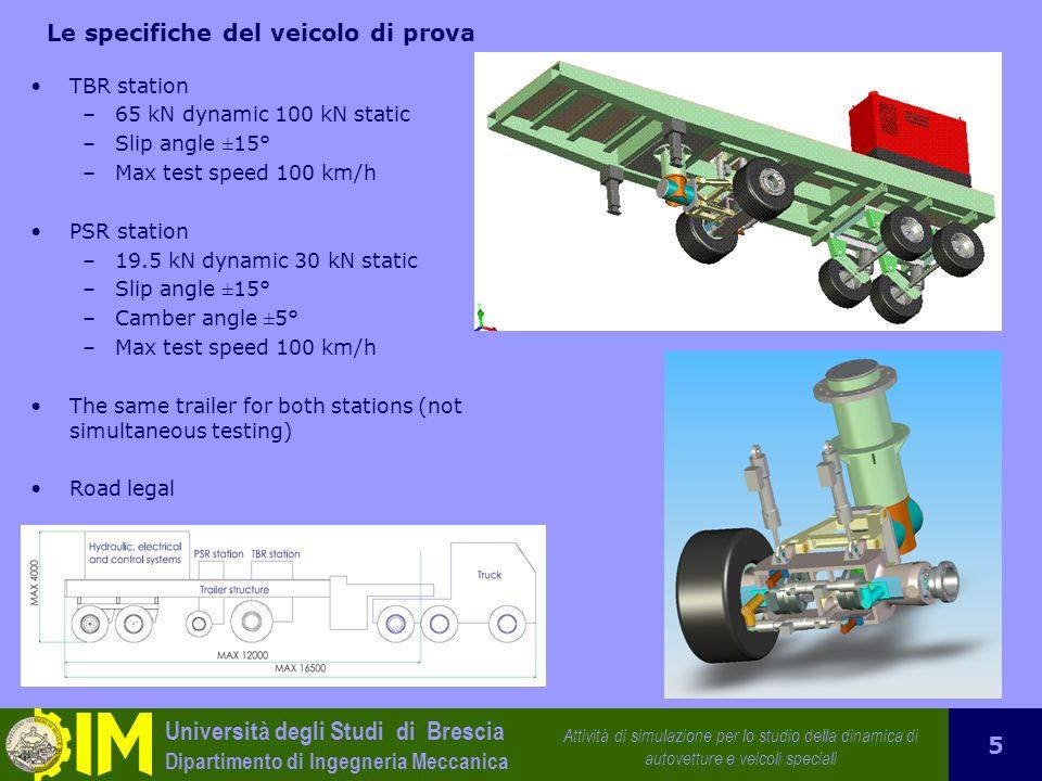 Le specifiche del veicolo di prova