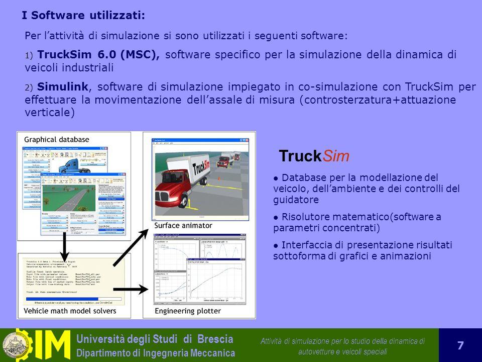 TruckSim I Software utilizzati: