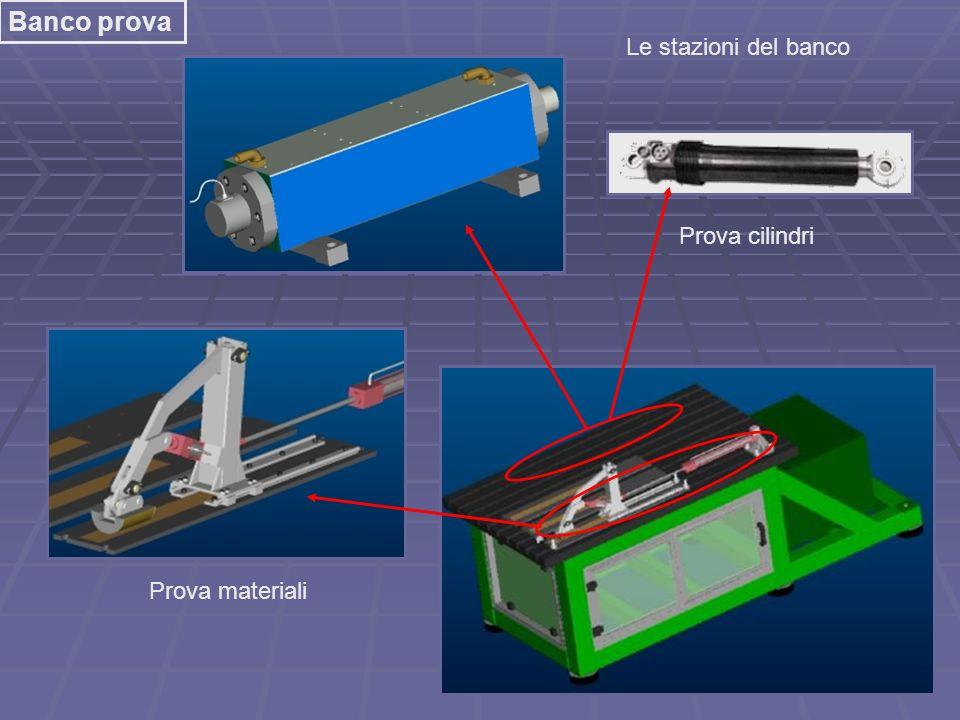 Banco prova Le stazioni del banco Prova cilindri Prova materiali