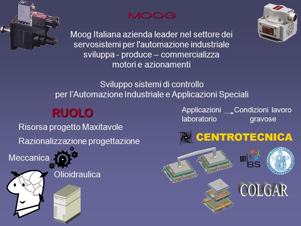 Moog Italiana azienda leader nel settore dei servosistemi per l automazione industriale sviluppa - produce – commercializza