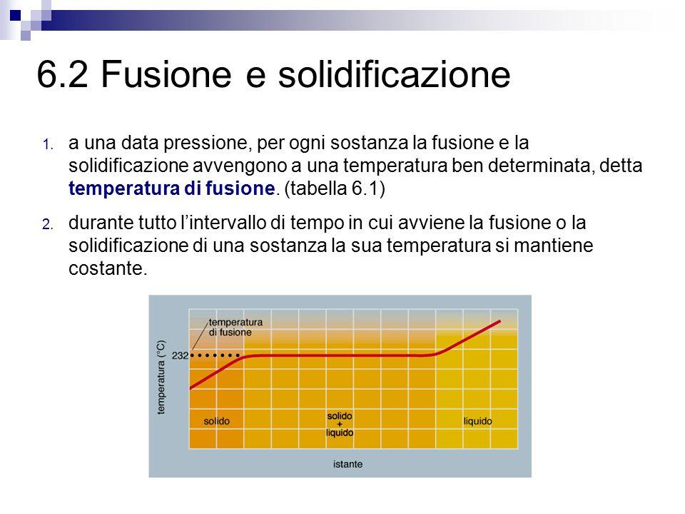 6.2 Fusione e solidificazione