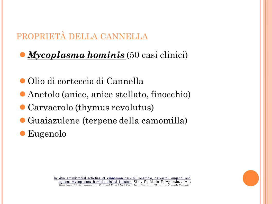 Mycoplasma hominis (50 casi clinici) Olio di corteccia di Cannella