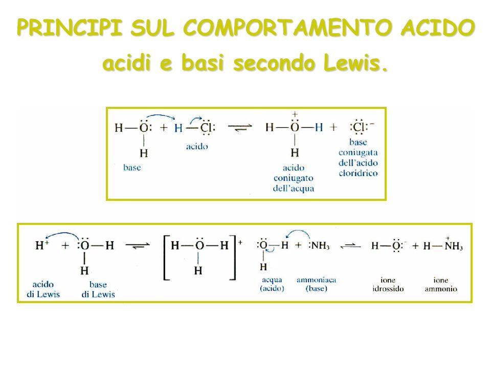 PRINCIPI SUL COMPORTAMENTO ACIDO acidi e basi secondo Lewis.