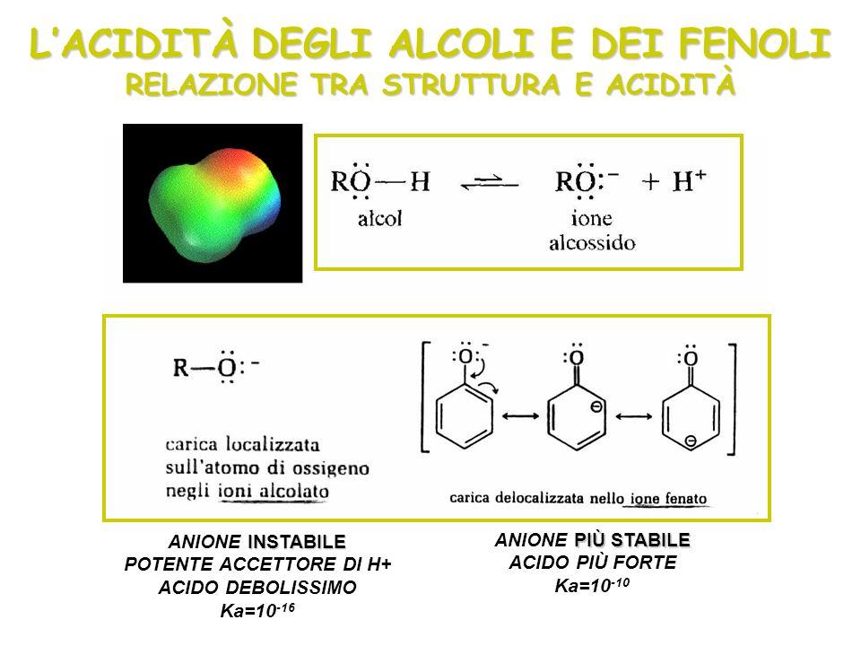 L'ACIDITÀ DEGLI ALCOLI E DEI FENOLI RELAZIONE TRA STRUTTURA E ACIDITÀ