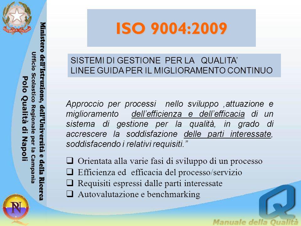 ISO 9004:2009 Orientata alla varie fasi di sviluppo di un processo