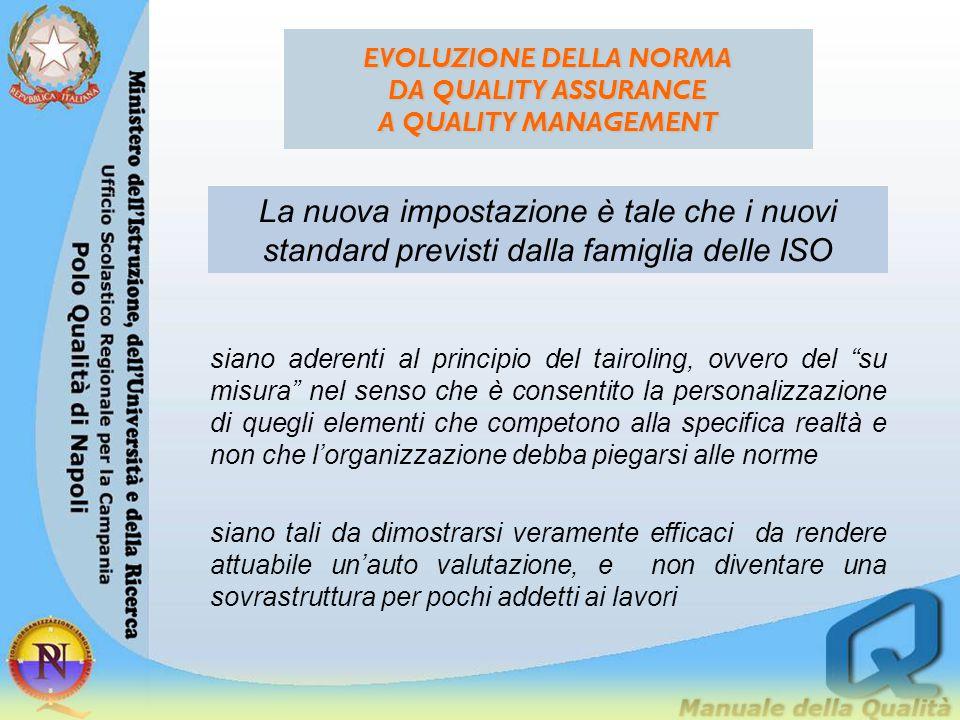 EVOLUZIONE DELLA NORMA DA QUALITY ASSURANCE A QUALITY MANAGEMENT