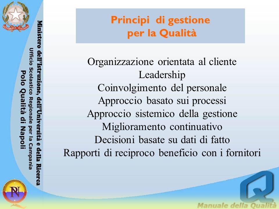 Principi di gestione per la Qualità