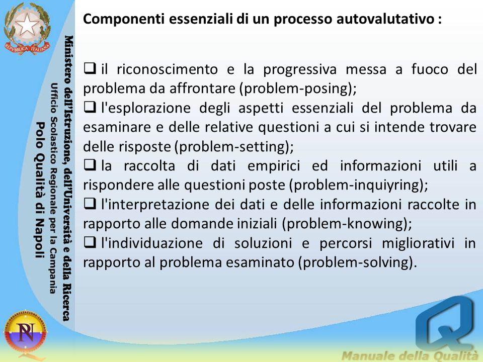 Componenti essenziali di un processo autovalutativo :