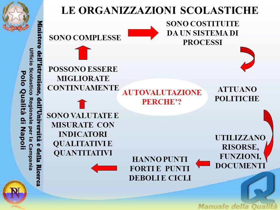 LE ORGANIZZAZIONI SCOLASTICHE