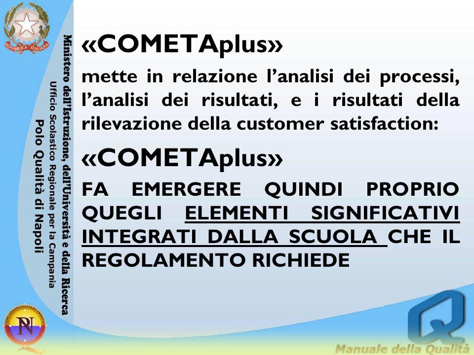 «COMETAplus» mette in relazione l'analisi dei processi, l'analisi dei risultati, e i risultati della rilevazione della customer satisfaction: