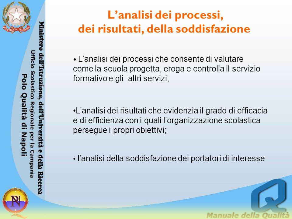 L'analisi dei processi, dei risultati, della soddisfazione
