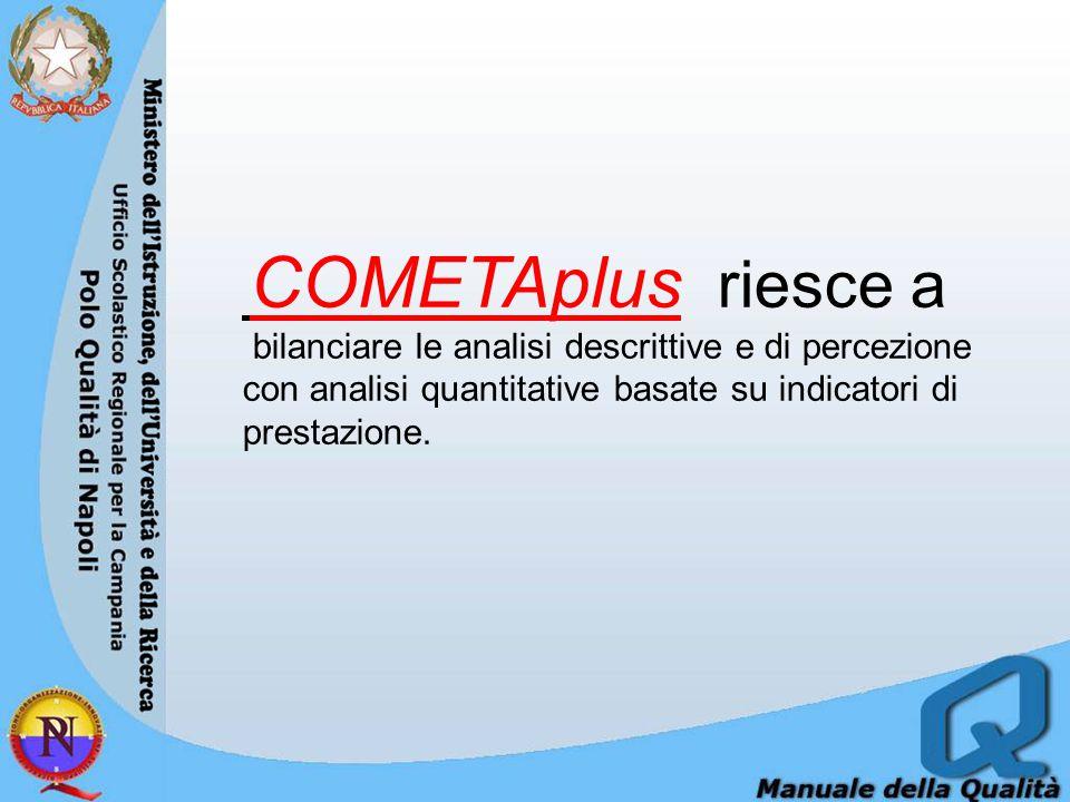 COMETAplus riesce a bilanciare le analisi descrittive e di percezione con analisi quantitative basate su indicatori di prestazione.