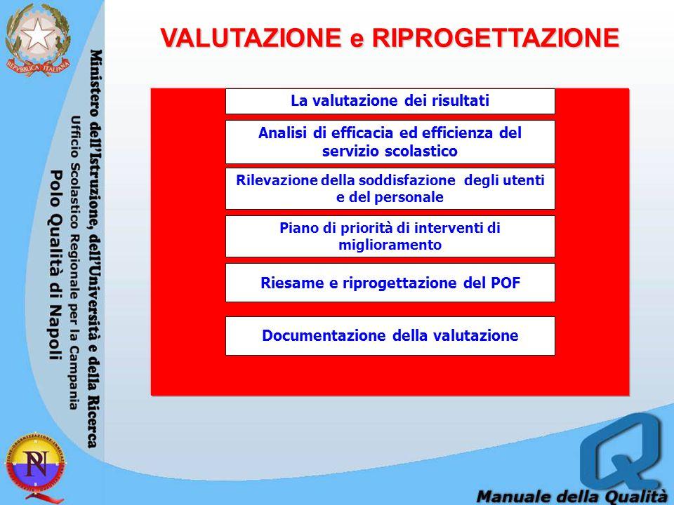 VALUTAZIONE e RIPROGETTAZIONE
