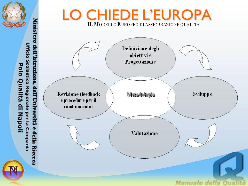 LO CHIEDE L'EUROPA