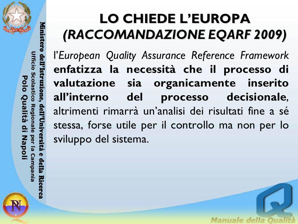 LO CHIEDE L'EUROPA (RACCOMANDAZIONE EQARF 2009)