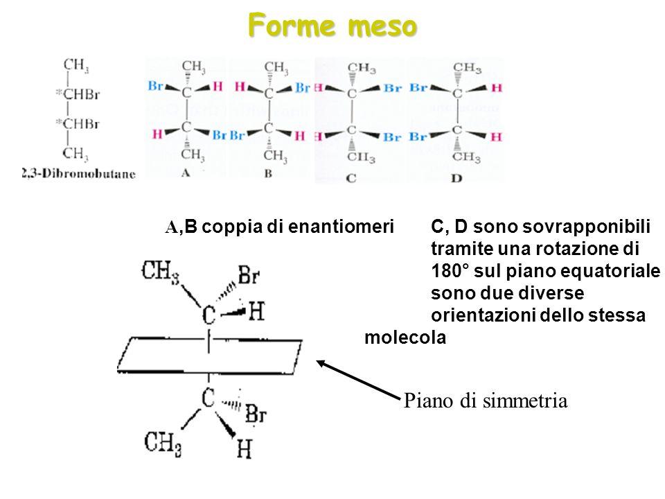 Forme meso Piano di simmetria