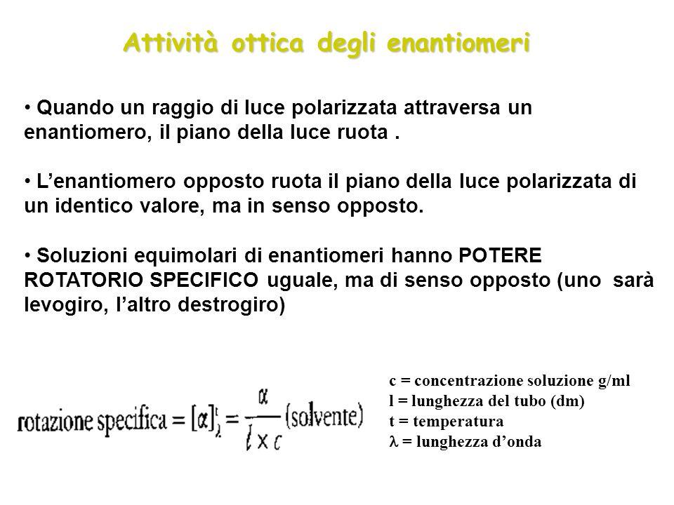 Attività ottica degli enantiomeri