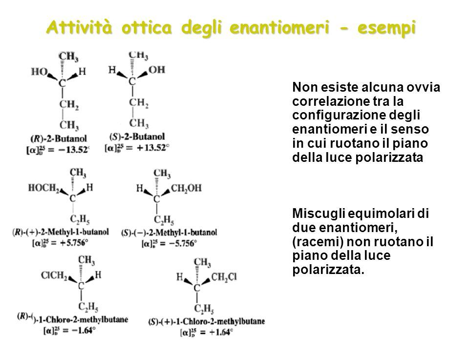 Attività ottica degli enantiomeri - esempi