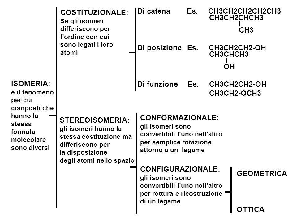 Di catena Es. CH3CH2CH2CH2CH3 CH3CH2CHCH3 I CH3
