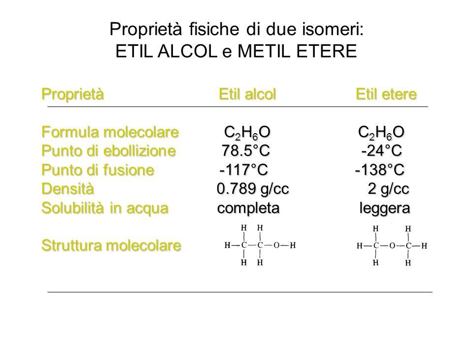 Proprietà fisiche di due isomeri: ETIL ALCOL e METIL ETERE