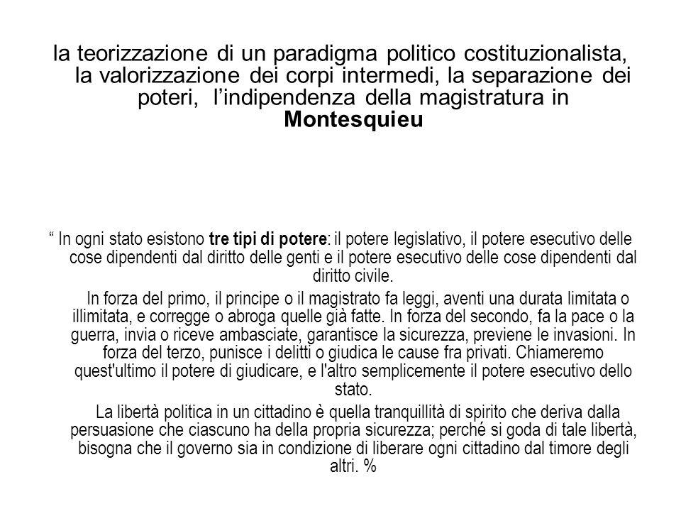 la teorizzazione di un paradigma politico costituzionalista, la valorizzazione dei corpi intermedi, la separazione dei poteri, l'indipendenza della magistratura in Montesquieu
