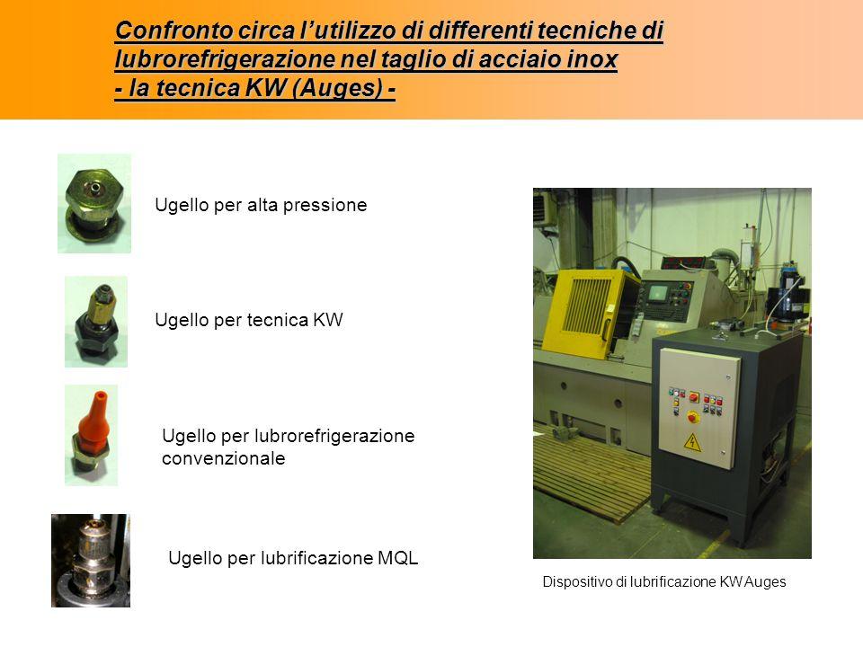 Confronto circa l'utilizzo di differenti tecniche di lubrorefrigerazione nel taglio di acciaio inox - la tecnica KW (Auges) -