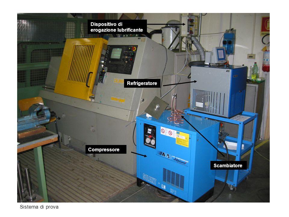 Sistema di prova Dispositivo di erogazione lubrificante Refrigeratore