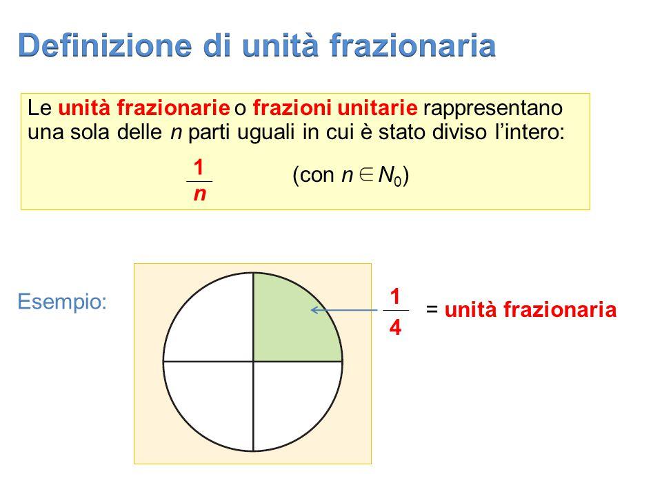 Definizione di unità frazionaria