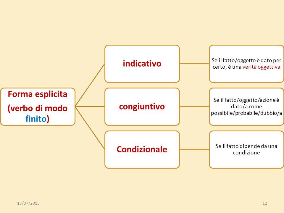 Forma esplicita (verbo di modo finito) indicativo congiuntivo