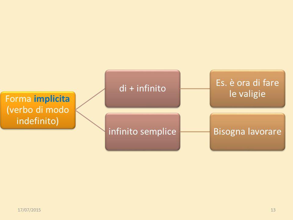 18/04/2017 Forma implicita (verbo di modo indefinito) di + infinito
