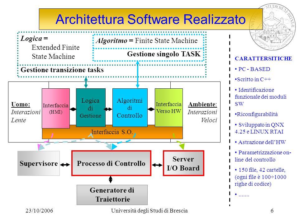 Architettura Software Realizzato