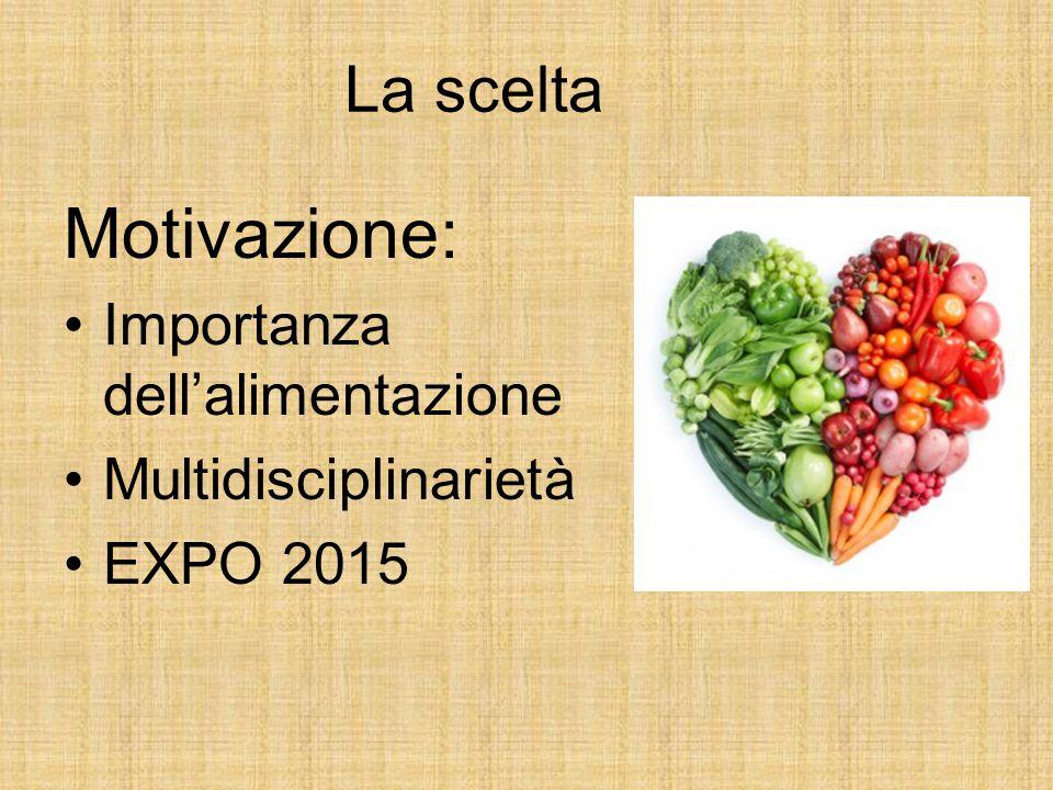 Motivazione: La scelta Importanza dell'alimentazione