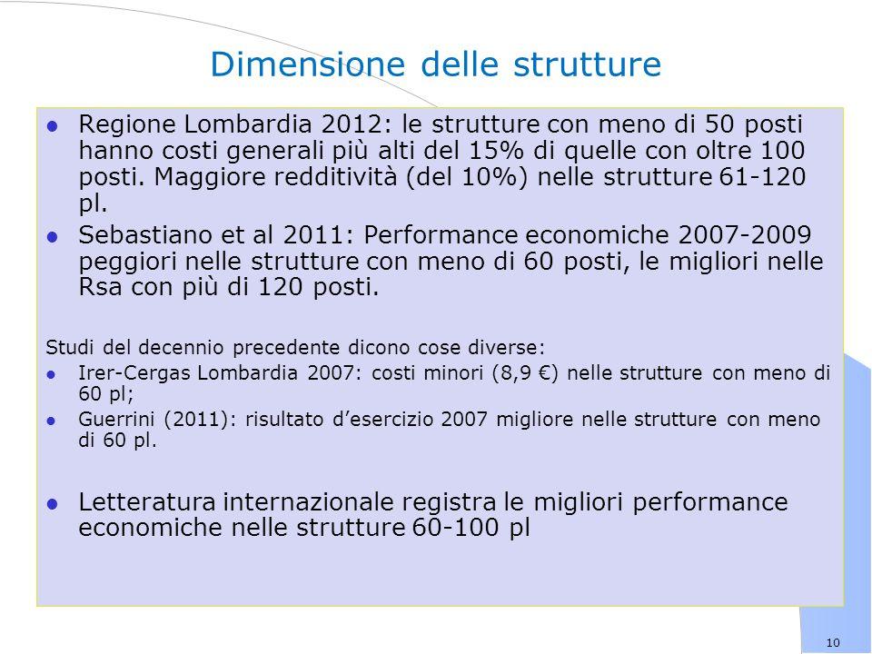 Dimensione delle strutture