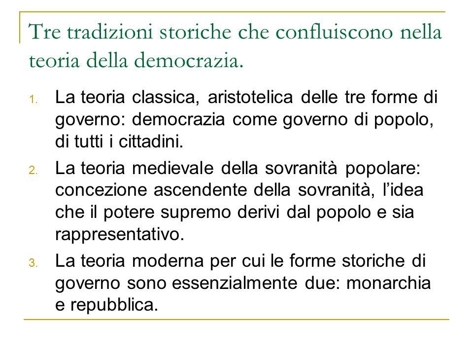 Tre tradizioni storiche che confluiscono nella teoria della democrazia.