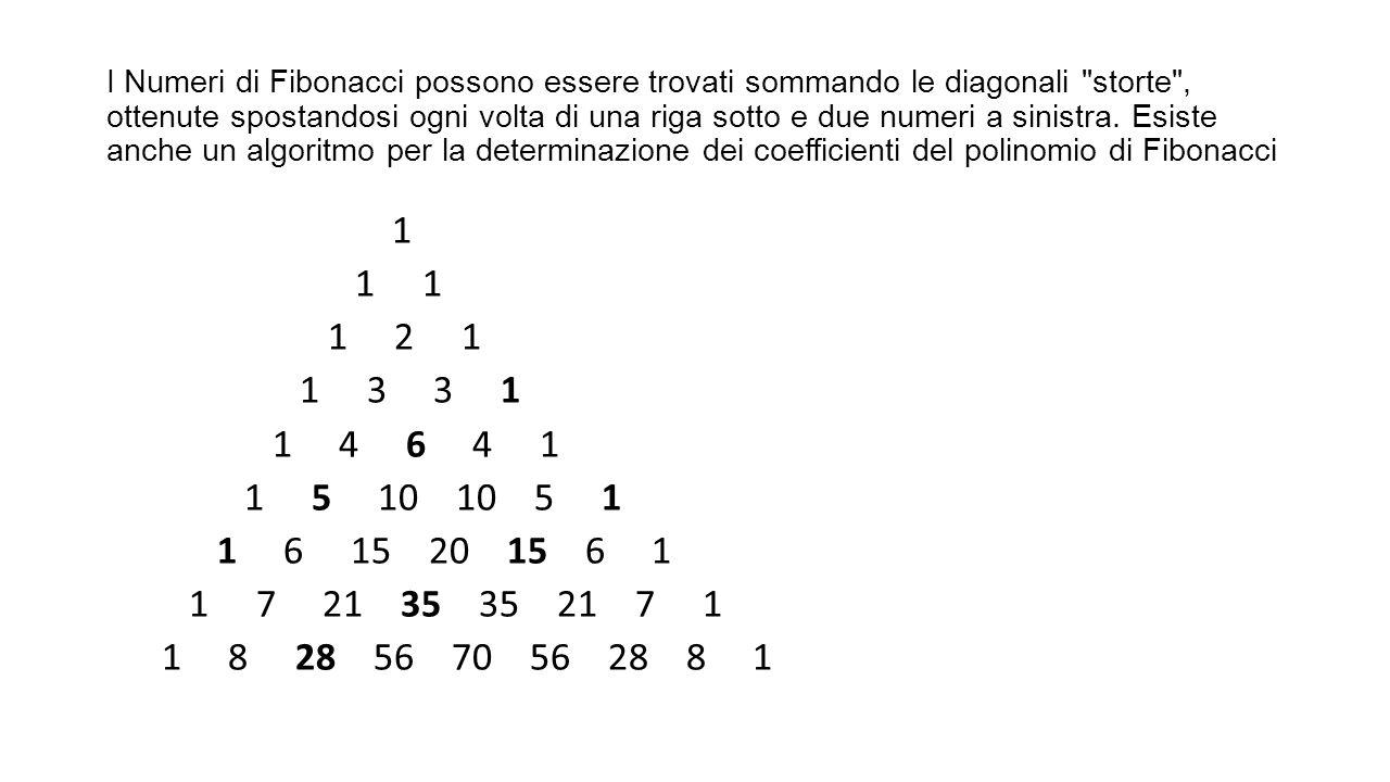 I Numeri di Fibonacci possono essere trovati sommando le diagonali storte , ottenute spostandosi ogni volta di una riga sotto e due numeri a sinistra. Esiste anche un algoritmo per la determinazione dei coefficienti del polinomio di Fibonacci