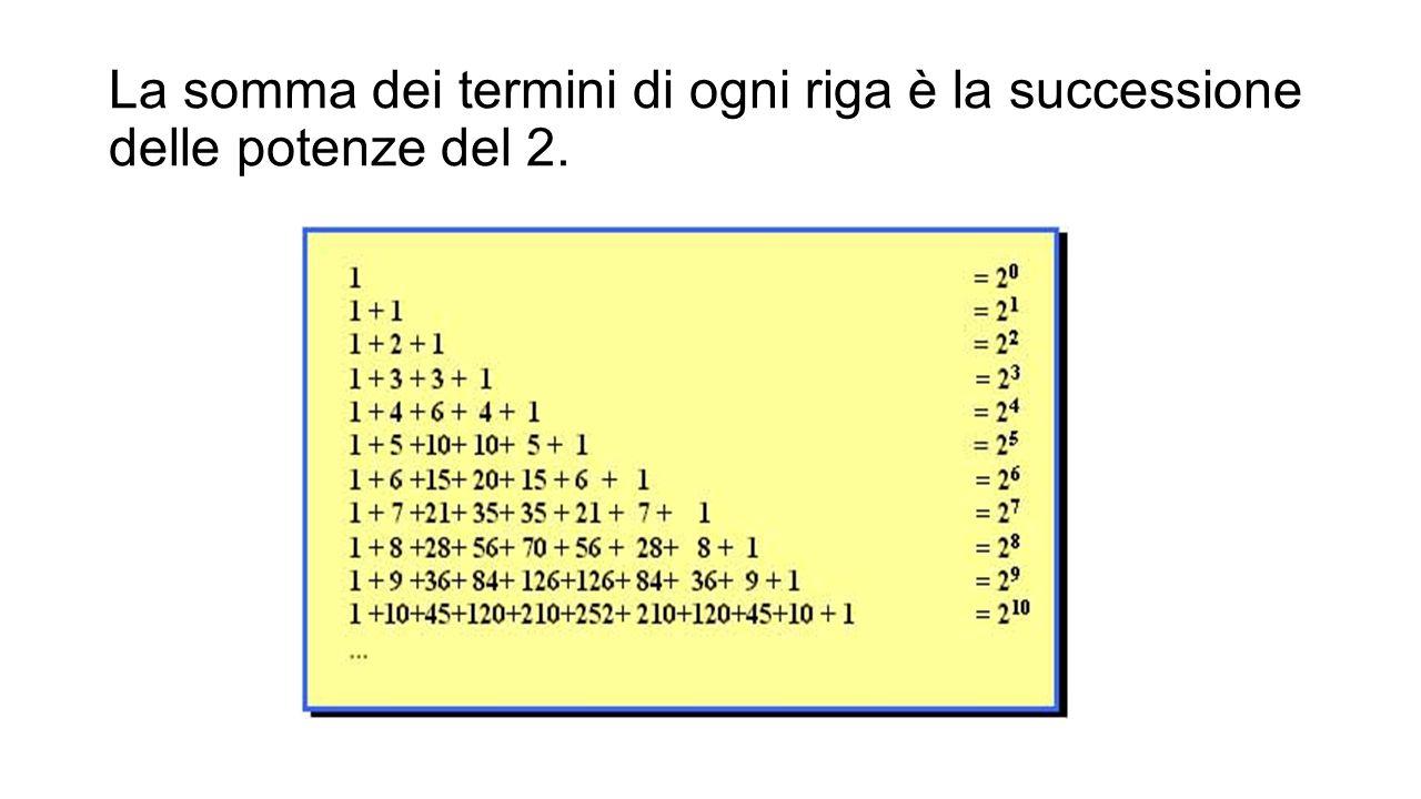 La somma dei termini di ogni riga è la successione delle potenze del 2.