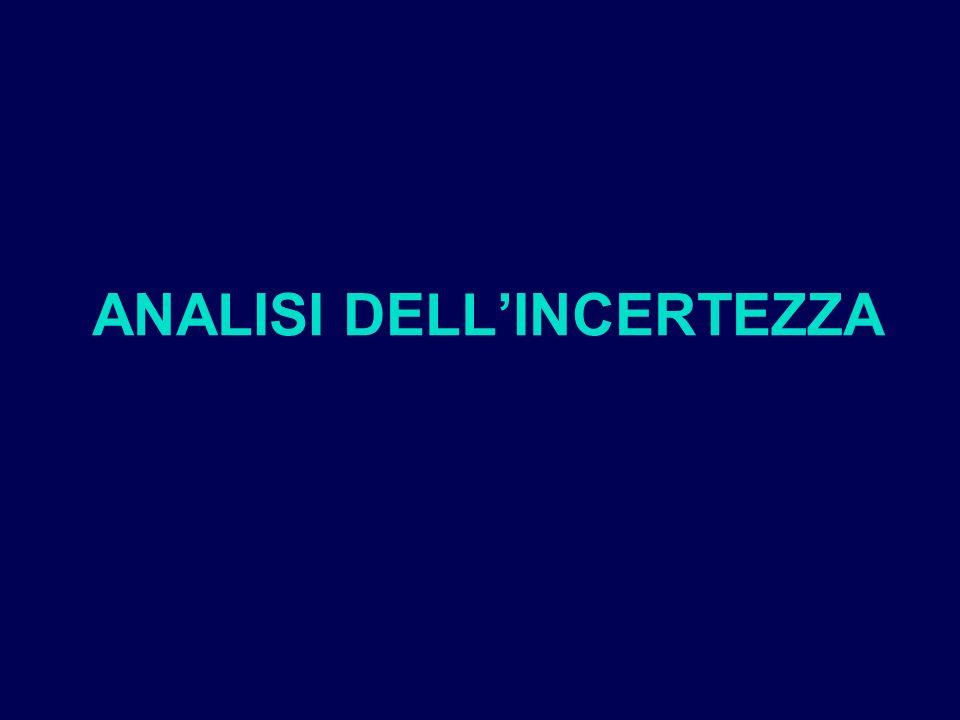 ANALISI DELL'INCERTEZZA